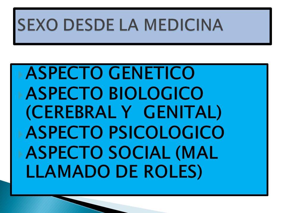 ASPECTO BIOLOGICO (CEREBRAL Y GENITAL) ASPECTO PSICOLOGICO