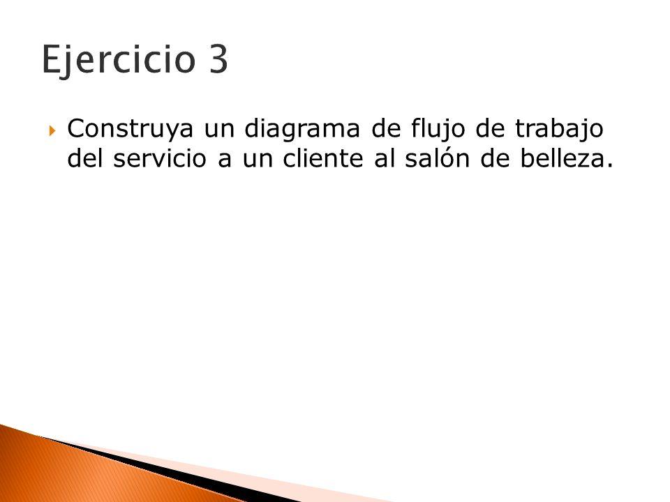 Ejercicio 3 Construya un diagrama de flujo de trabajo del servicio a un cliente al salón de belleza.