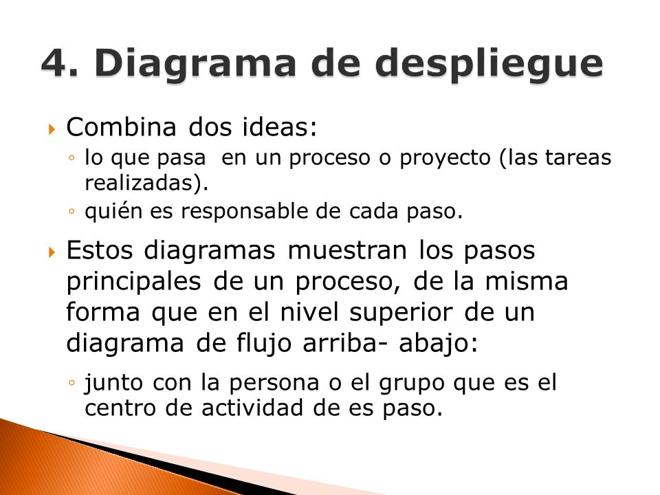 4. Diagrama de despliegue