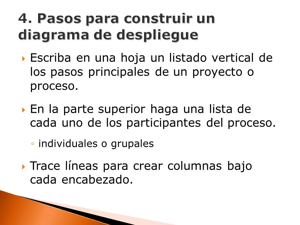 4. Pasos para construir un diagrama de despliegue