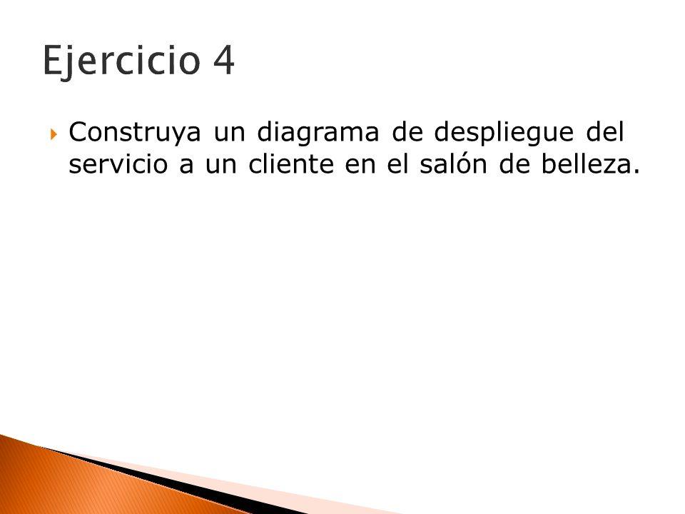 Ejercicio 4 Construya un diagrama de despliegue del servicio a un cliente en el salón de belleza.