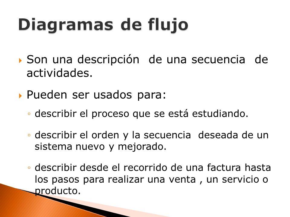 Diagramas de flujo Son una descripción de una secuencia de actividades. Pueden ser usados para: