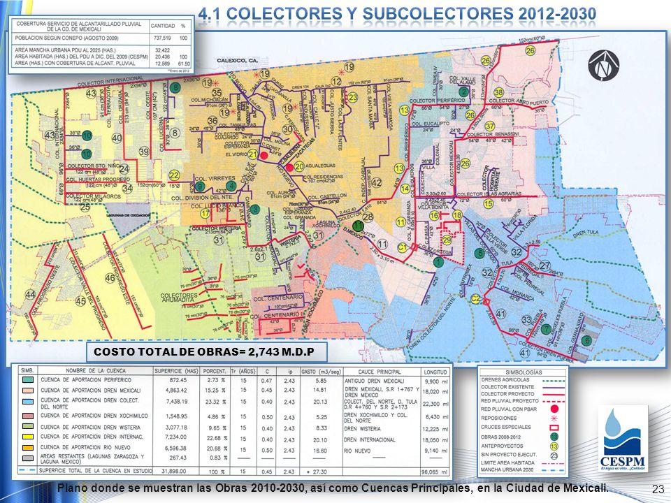 4.1 colectores y subcolectores 2012-2030