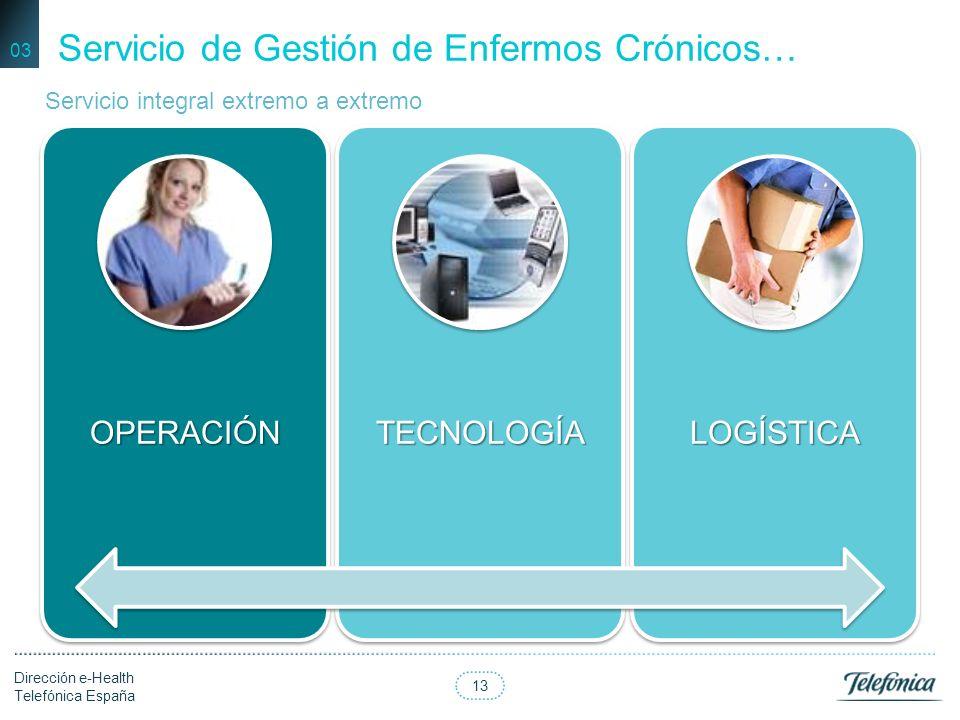Servicio de Gestión de Enfermos Crónicos…