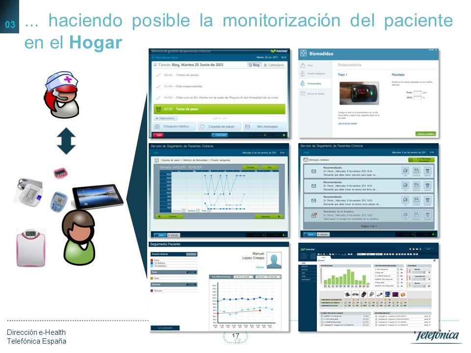 ... haciendo posible la monitorización del paciente en el Hogar