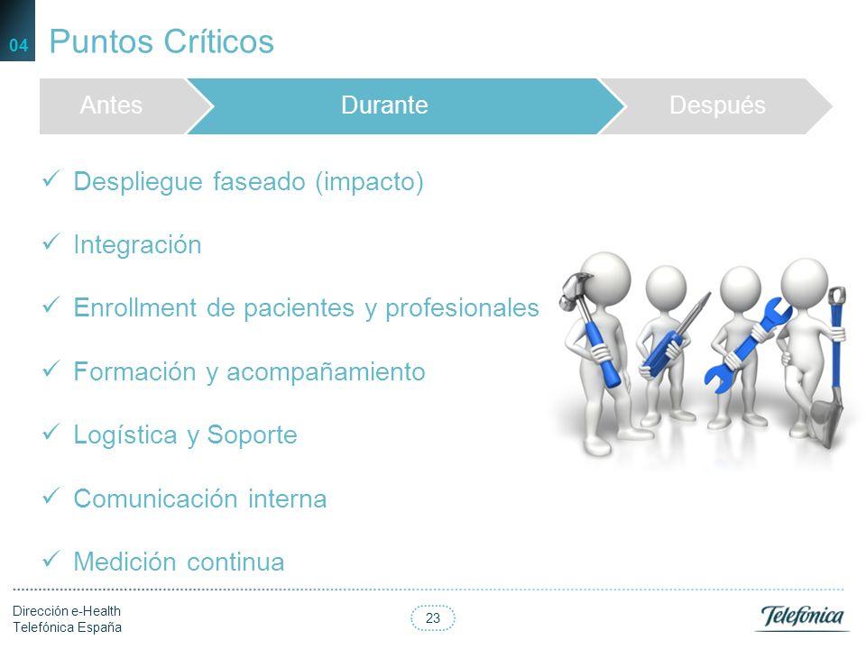 Puntos Críticos Despliegue faseado (impacto) Integración