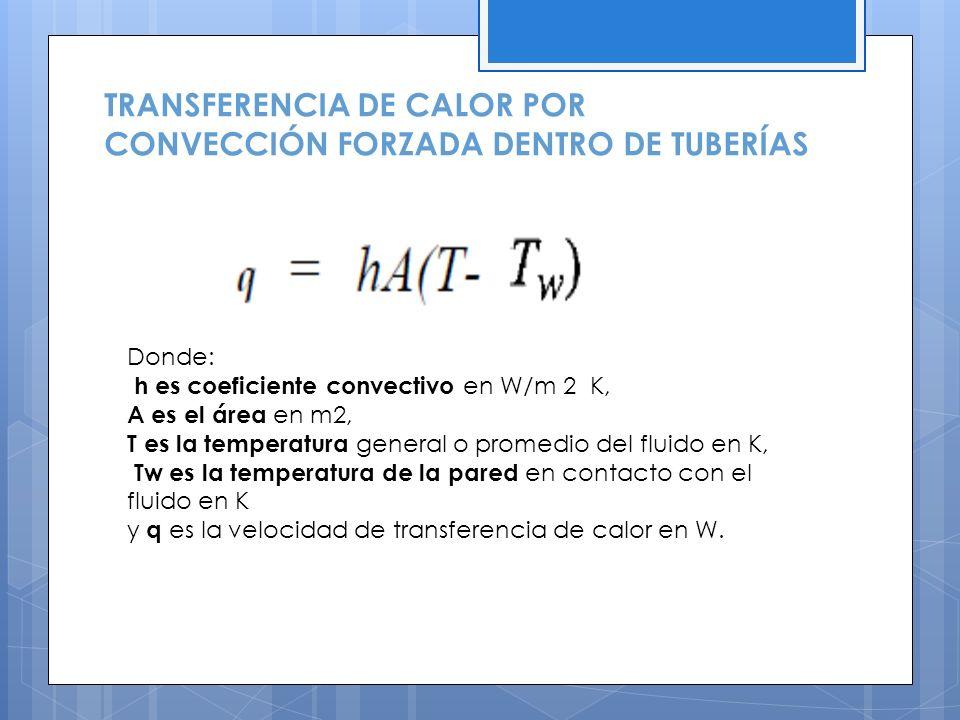 TRANSFERENCIA DE CALOR POR CONVECCIÓN FORZADA DENTRO DE TUBERÍAS