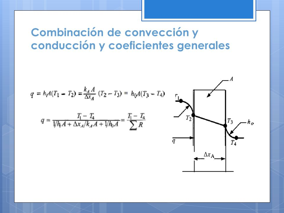 Combinación de convección y conducción y coeficientes generales