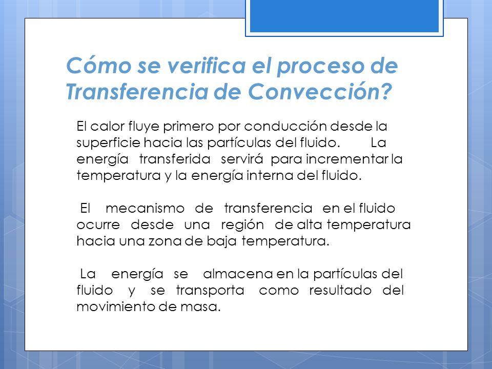 Cómo se verifica el proceso de Transferencia de Convección