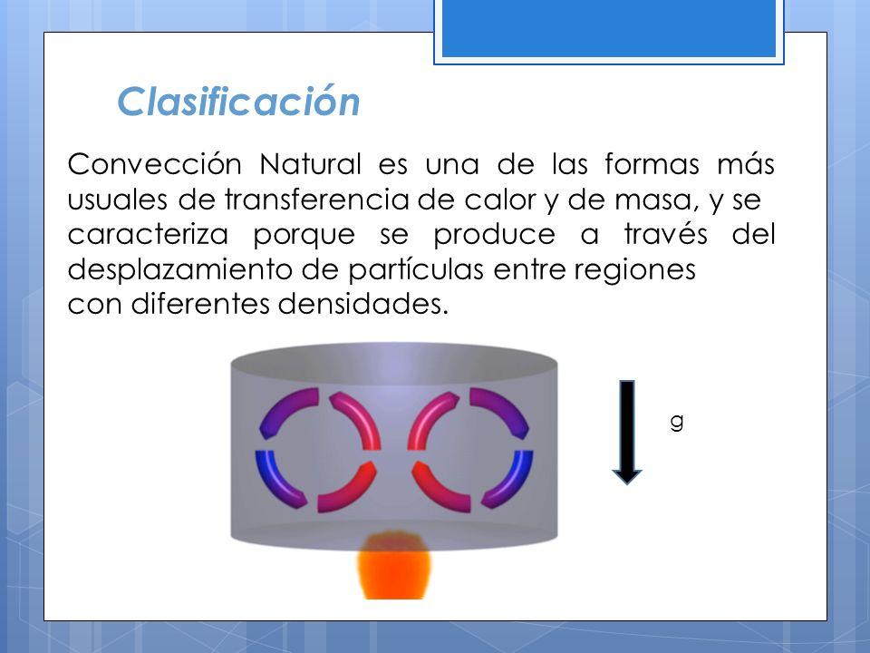 Clasificación Convección Natural es una de las formas más usuales de transferencia de calor y de masa, y se.