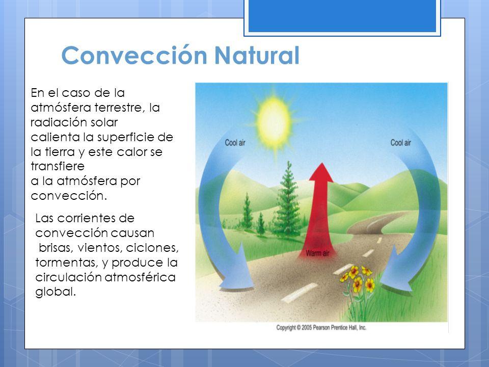 Convección Natural En el caso de la atmósfera terrestre, la radiación solar. calienta la superficie de la tierra y este calor se transfiere.