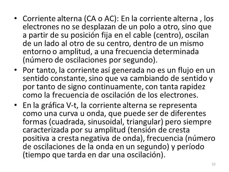 Corriente alterna (CA o AC): En la corriente alterna , los electrones no se desplazan de un polo a otro, sino que a partir de su posición fija en el cable (centro), oscilan de un lado al otro de su centro, dentro de un mismo entorno o amplitud, a una frecuencia determinada (número de oscilaciones por segundo).