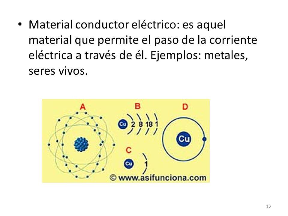 Material conductor eléctrico: es aquel material que permite el paso de la corriente eléctrica a través de él.