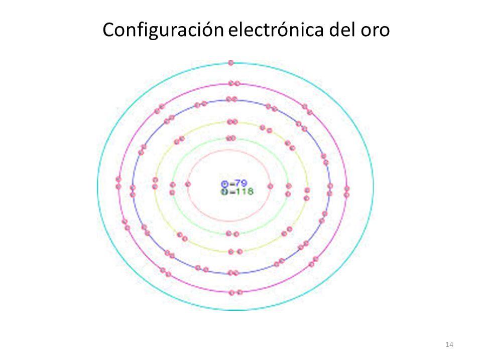 Configuración electrónica del oro