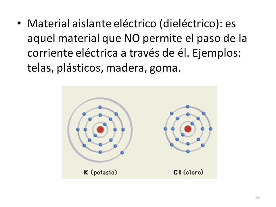 Electrodin mica ppt video online descargar - El material aislante ...