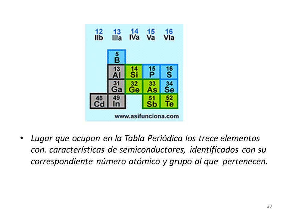 Lugar que ocupan en la Tabla Periódica los trece elementos con