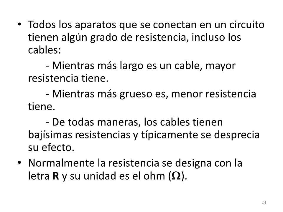 Todos los aparatos que se conectan en un circuito tienen algún grado de resistencia, incluso los cables: