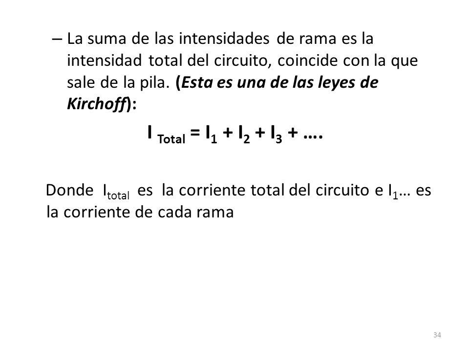 La suma de las intensidades de rama es la intensidad total del circuito, coincide con la que sale de la pila. (Esta es una de las leyes de Kirchoff):
