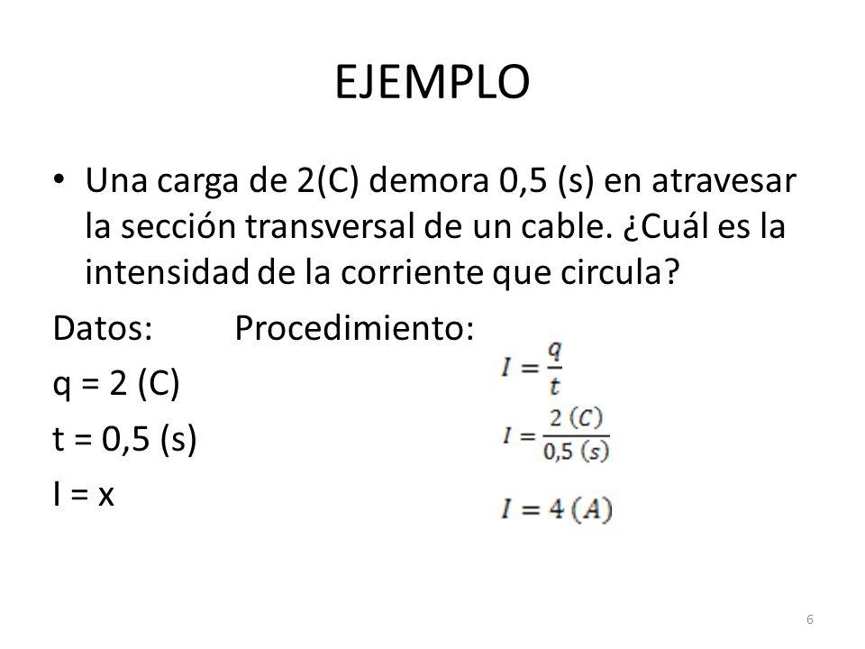 EJEMPLO Una carga de 2(C) demora 0,5 (s) en atravesar la sección transversal de un cable. ¿Cuál es la intensidad de la corriente que circula