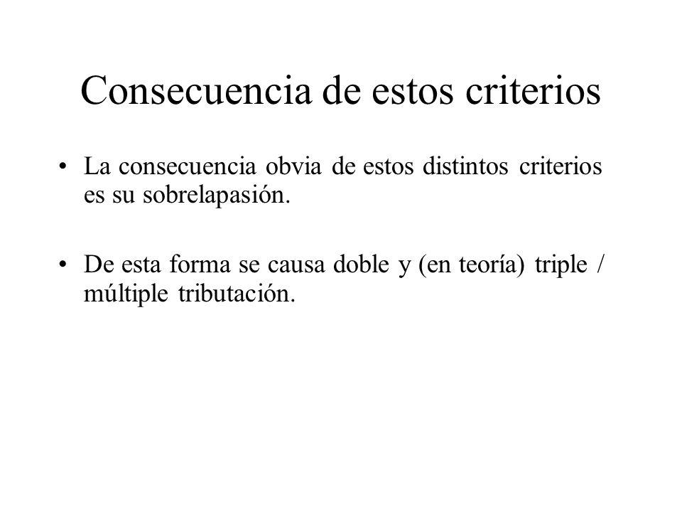 Consecuencia de estos criterios