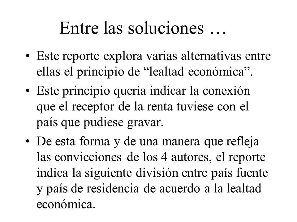 Entre las soluciones … Este reporte explora varias alternativas entre ellas el principio de lealtad económica .