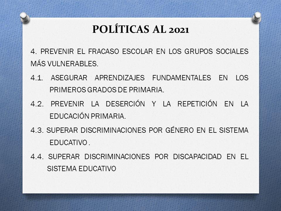 POLÍTICAS AL 2021