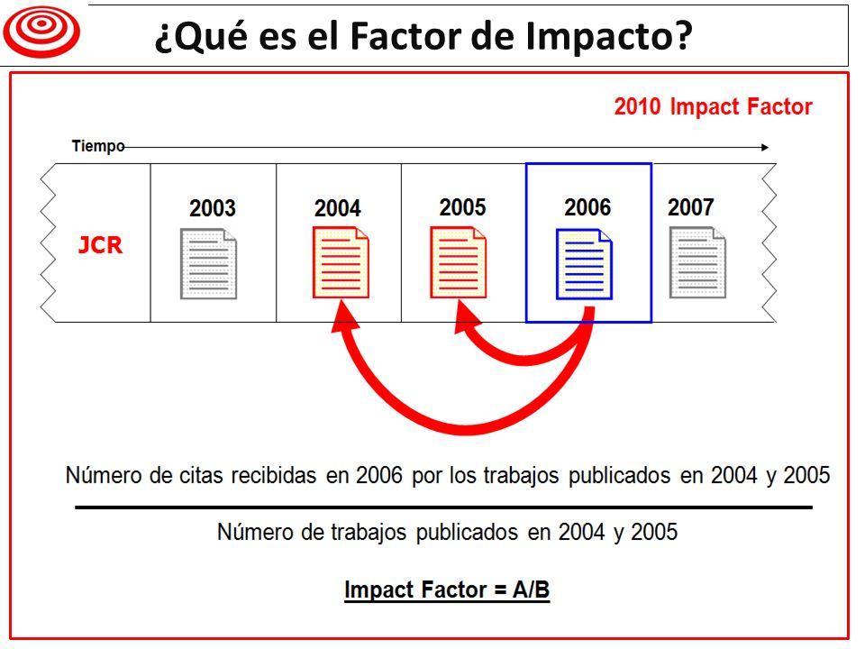 ¿Qué es el Factor de Impacto