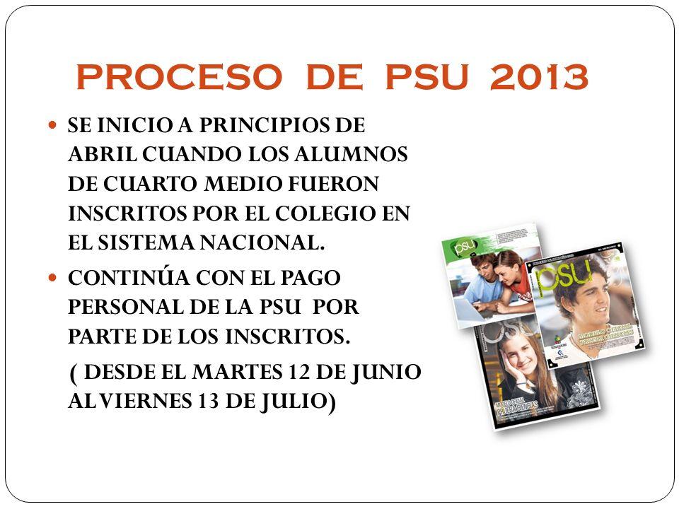 PROCESO DE PSU 2013 SE INICIO A PRINCIPIOS DE ABRIL CUANDO LOS ALUMNOS DE CUARTO MEDIO FUERON INSCRITOS POR EL COLEGIO EN EL SISTEMA NACIONAL.