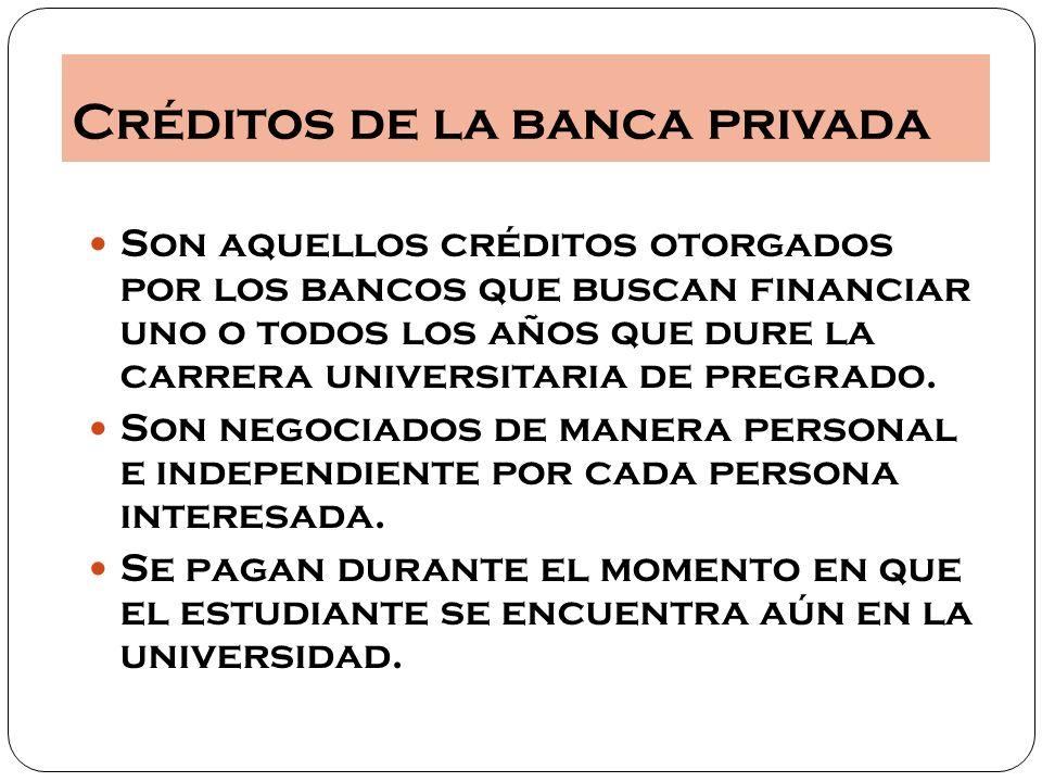 Créditos de la banca privada