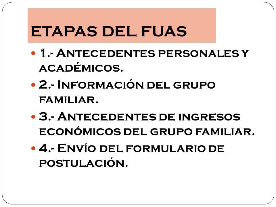 ETAPAS DEL FUAS 1.- Antecedentes personales y académicos.