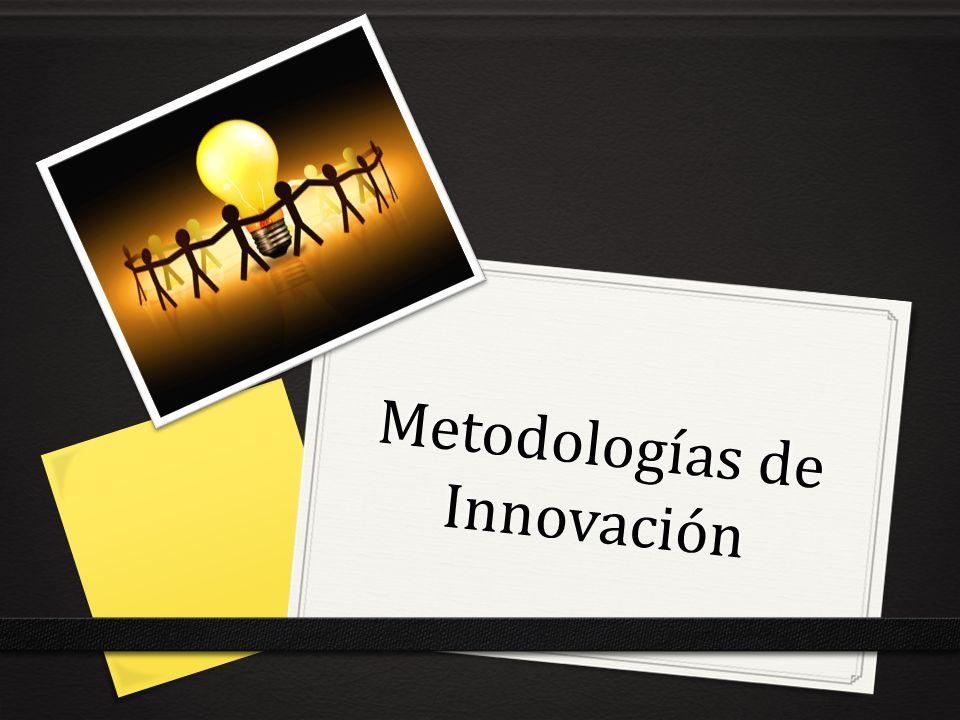 Metodologías de Innovación