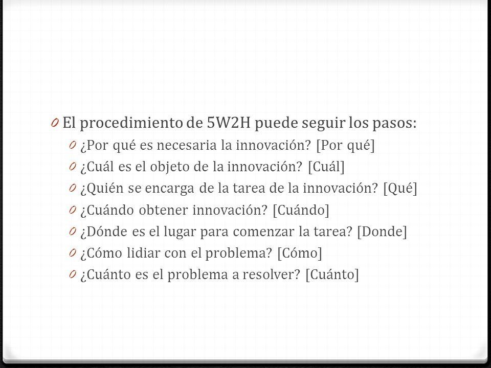 El procedimiento de 5W2H puede seguir los pasos: