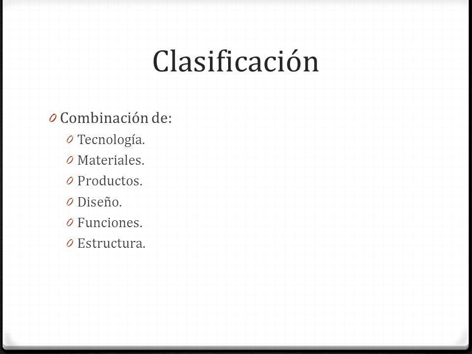 Clasificación Combinación de: Tecnología. Materiales. Productos.