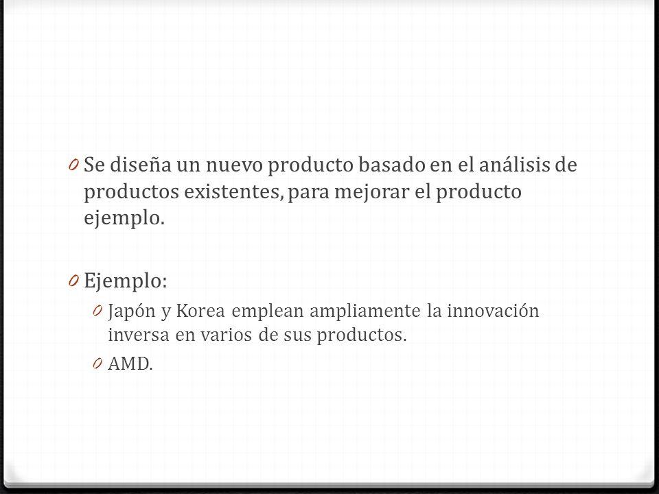 Se diseña un nuevo producto basado en el análisis de productos existentes, para mejorar el producto ejemplo.