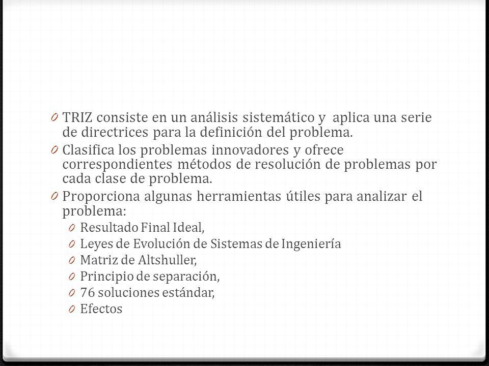 Proporciona algunas herramientas útiles para analizar el problema: