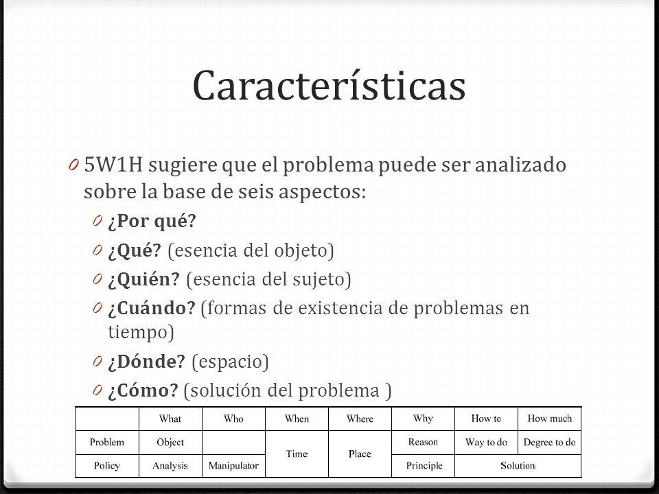 Características 5W1H sugiere que el problema puede ser analizado sobre la base de seis aspectos: ¿Por qué
