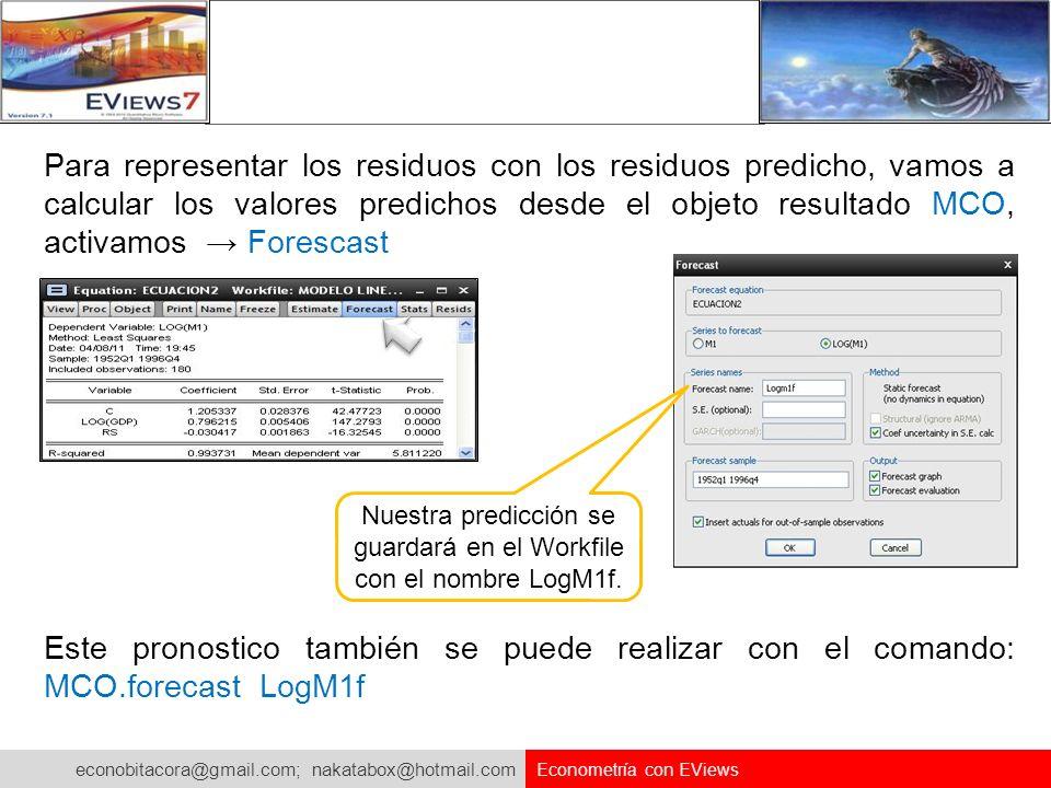 Nuestra predicción se guardará en el Workfile con el nombre LogM1f.