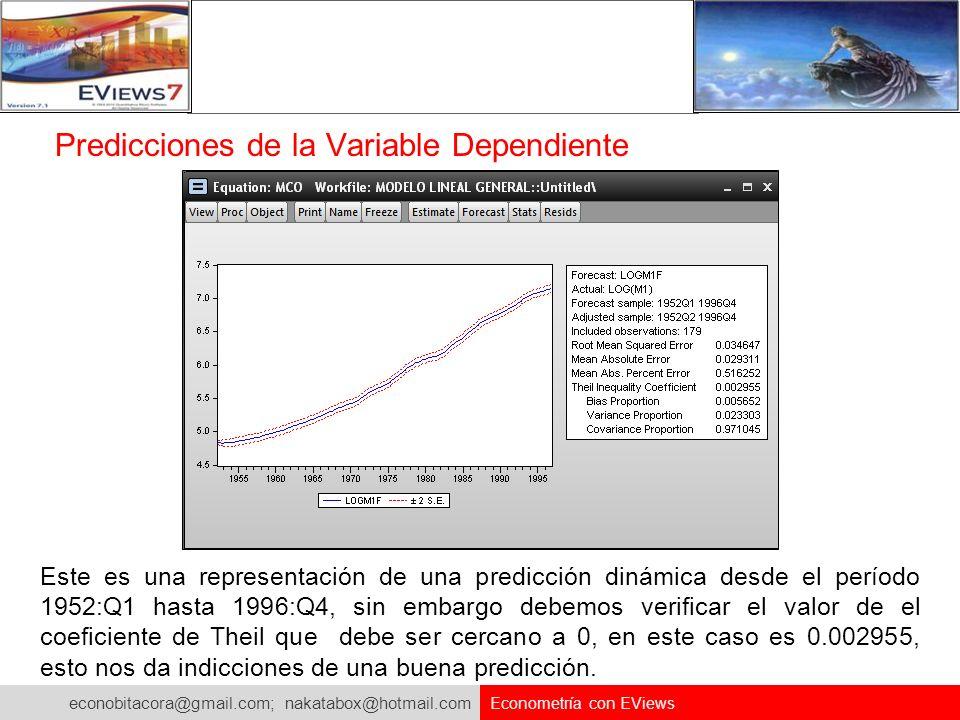Predicciones de la Variable Dependiente
