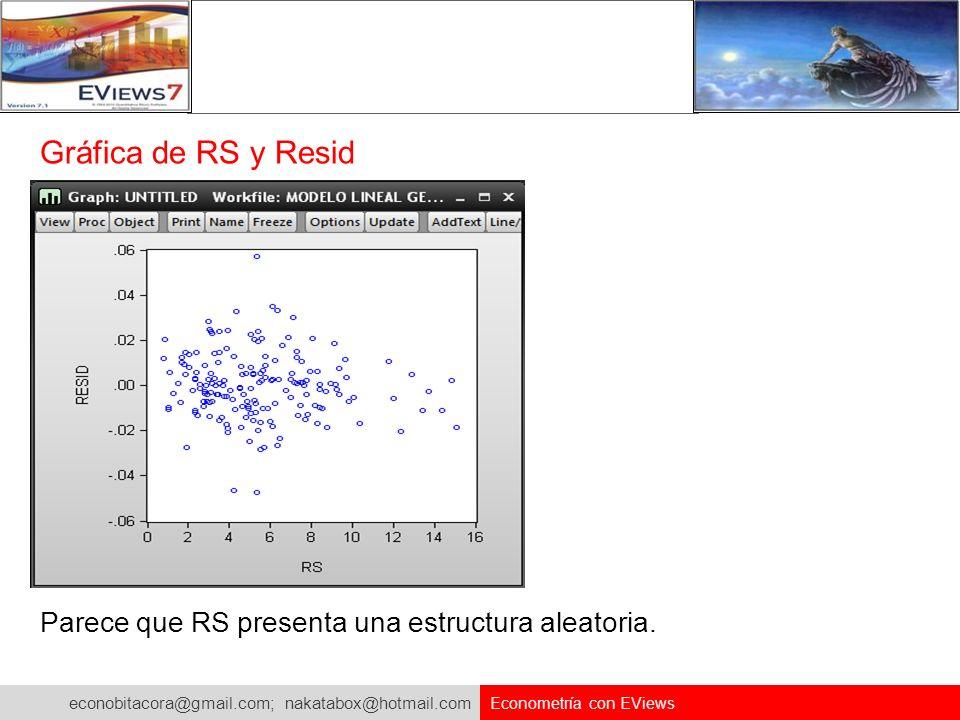 Gráfica de RS y Resid Parece que RS presenta una estructura aleatoria.