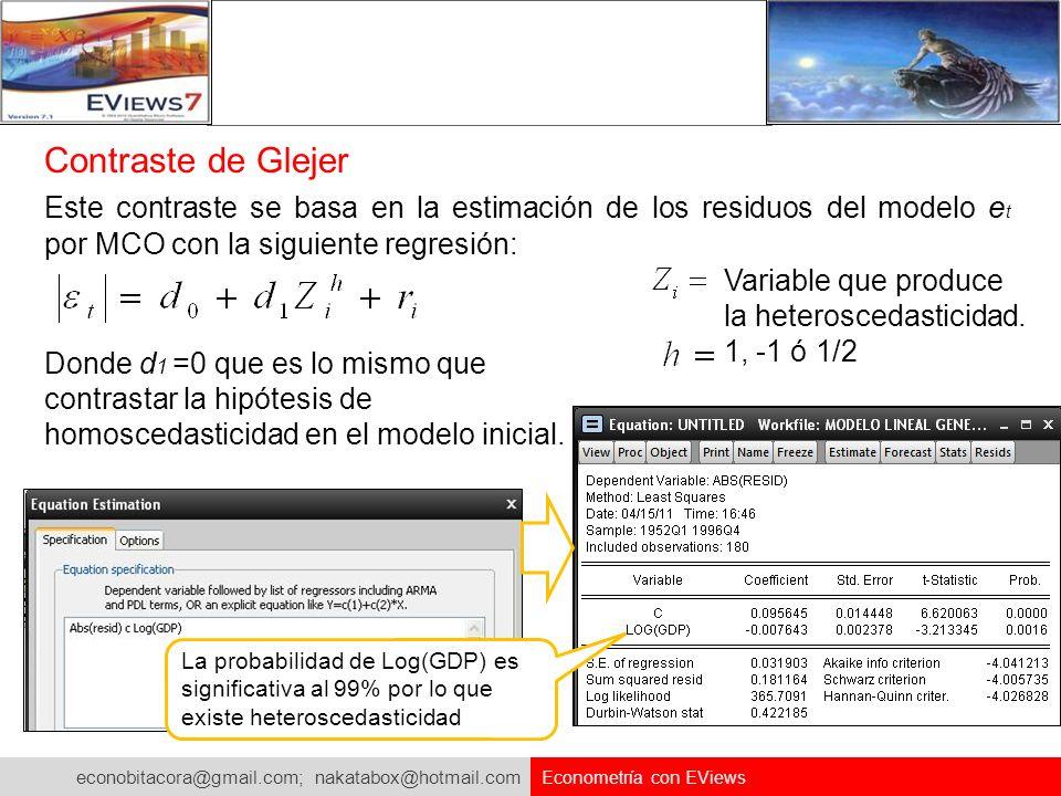 Contraste de Glejer Este contraste se basa en la estimación de los residuos del modelo et por MCO con la siguiente regresión: