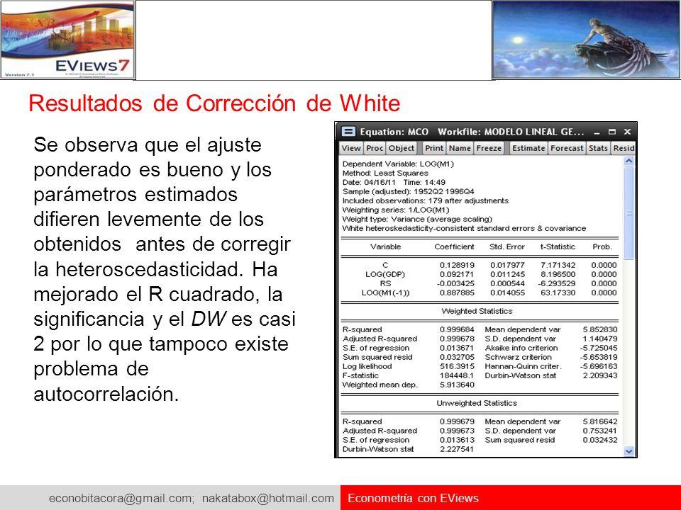 Resultados de Corrección de White