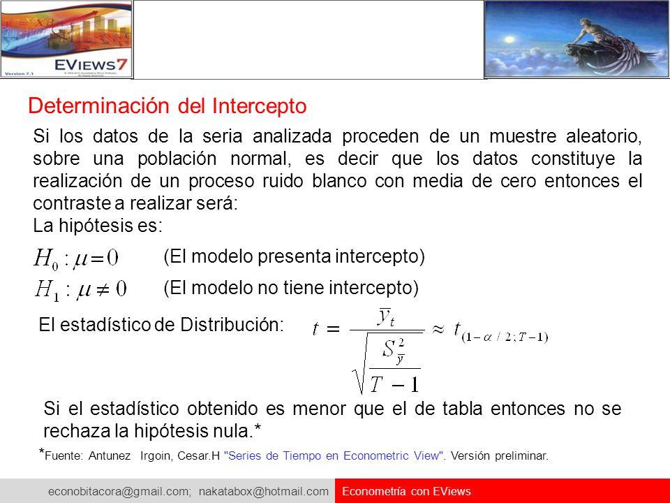 Determinación del Intercepto