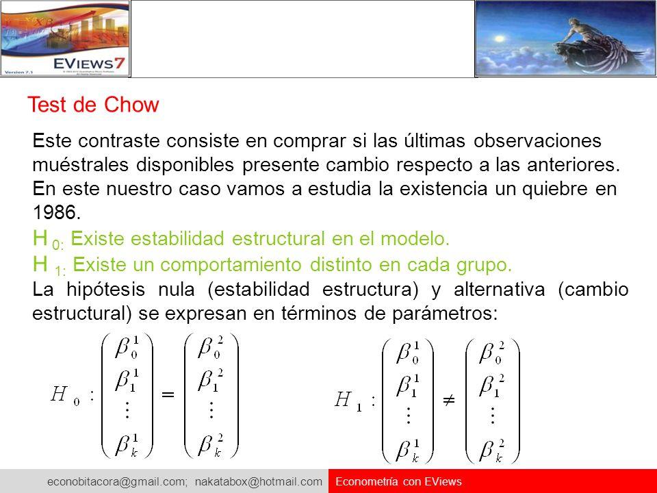 H 0: Existe estabilidad estructural en el modelo.