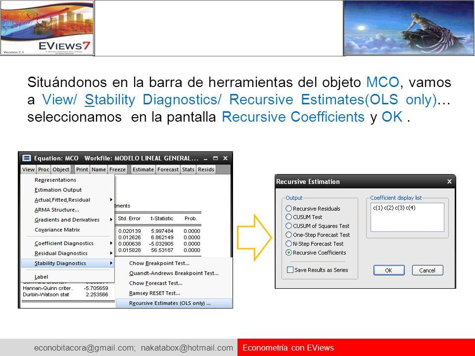 Situándonos en la barra de herramientas del objeto MCO, vamos a View/ Stability Diagnostics/ Recursive Estimates(OLS only)… seleccionamos en la pantalla Recursive Coefficients y OK .