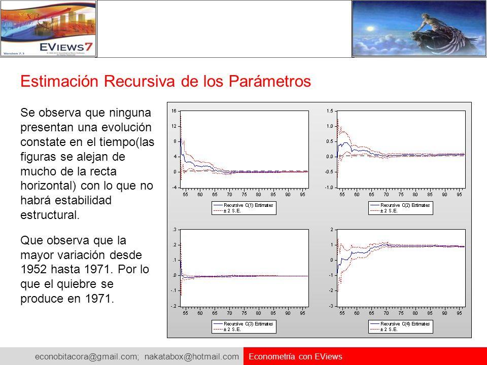 Estimación Recursiva de los Parámetros