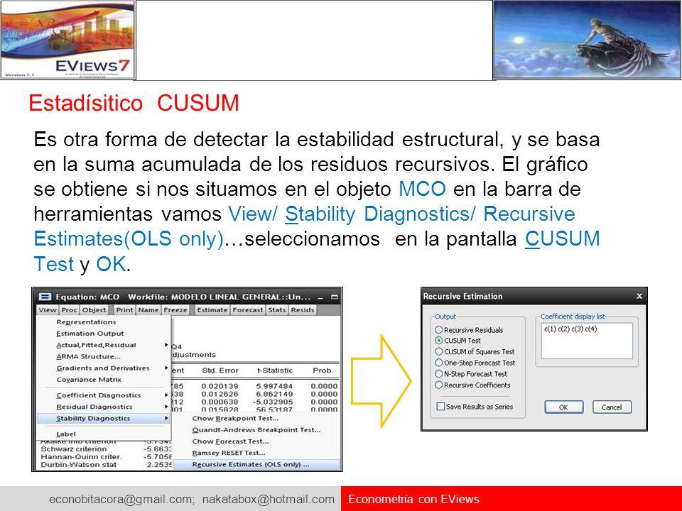Estadísitico CUSUM