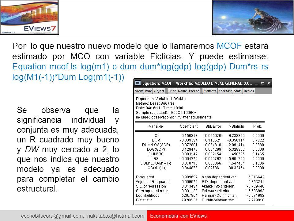 Por lo que nuestro nuevo modelo que lo llamaremos MCOF estará estimado por MCO con variable Ficticias. Y puede estimarse: Equation mcof.ls log(m1) c dum dum*log(gdp) log(gdp) Dum*rs rs log(M1(-1))*Dum Log(m1(-1))