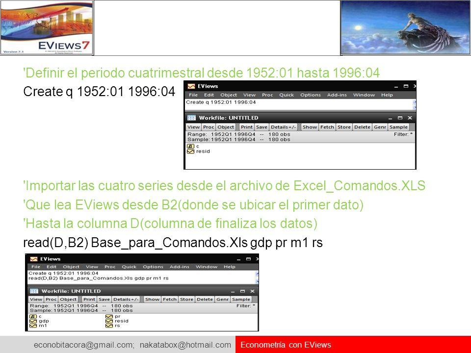 Definir el periodo cuatrimestral desde 1952:01 hasta 1996:04