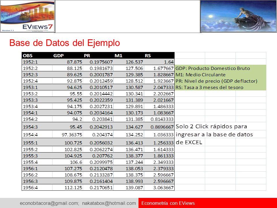 Base de Datos del Ejemplo