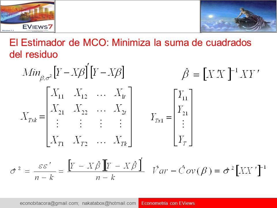 El Estimador de MCO: Minimiza la suma de cuadrados del residuo